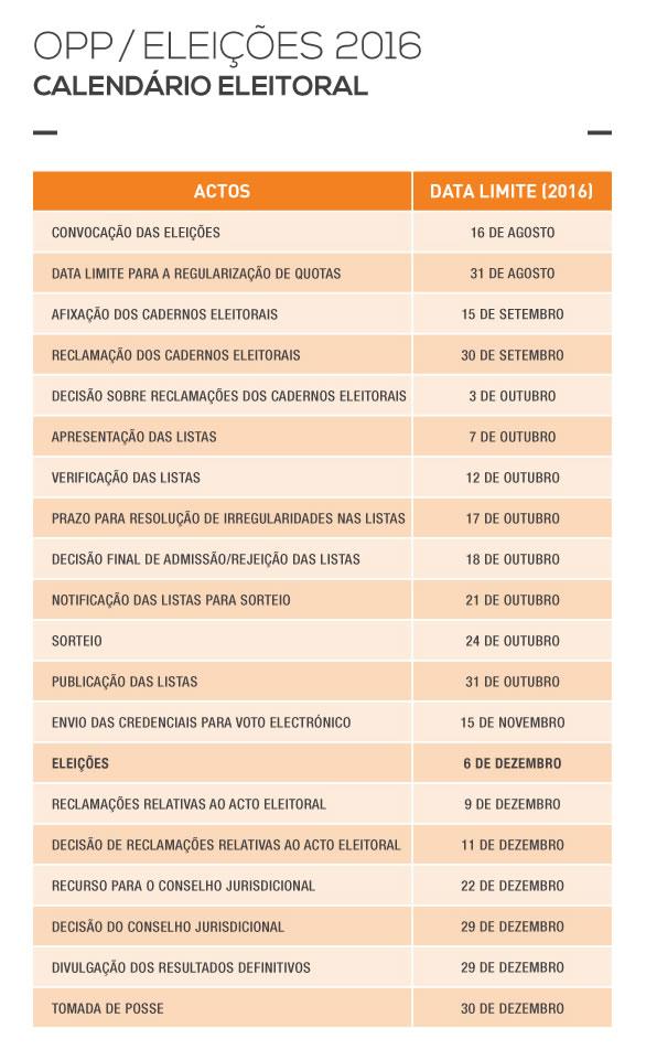 calendario_eleitoral