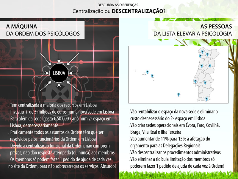 site_diferencas_ordem_descentralizacao
