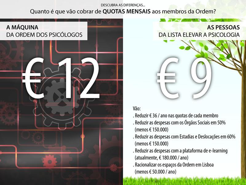 site_diferencas_ordem_quotas