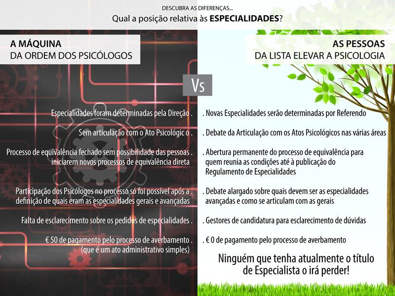 site_diferencas_ordem_especialidades